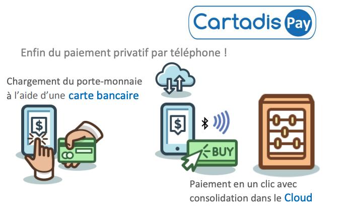 Paiement mobile pour Distributeur Automatique