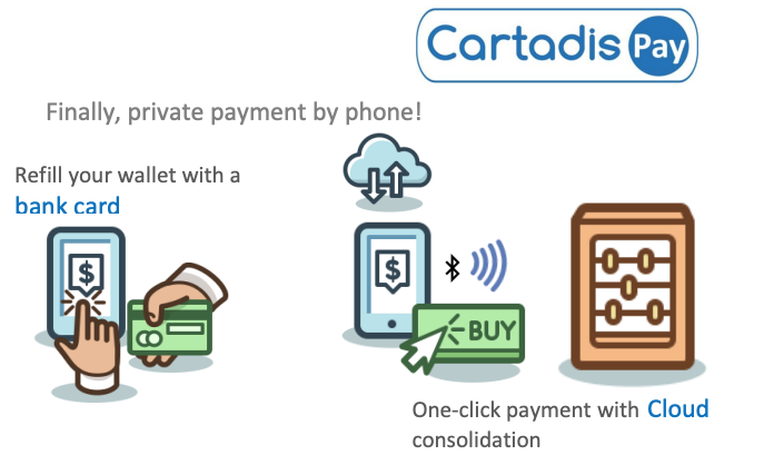 mobile Payment Application for vending machines