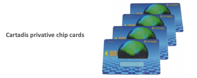 Private chip cards